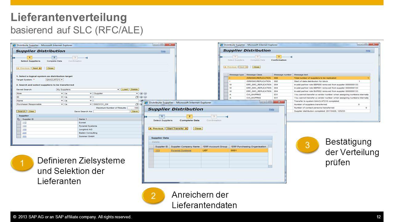 ©2013 SAP AG or an SAP affiliate company. All rights reserved.12 Lieferantenverteilung basierend auf SLC (RFC/ALE) Definieren Zielsysteme und Selektio