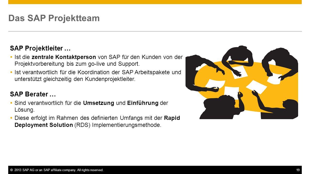 ©2013 SAP AG or an SAP affiliate company. All rights reserved.19 Das SAP Projektteam SAP Projektleiter … Ist die zentrale Kontaktperson von SAP für de