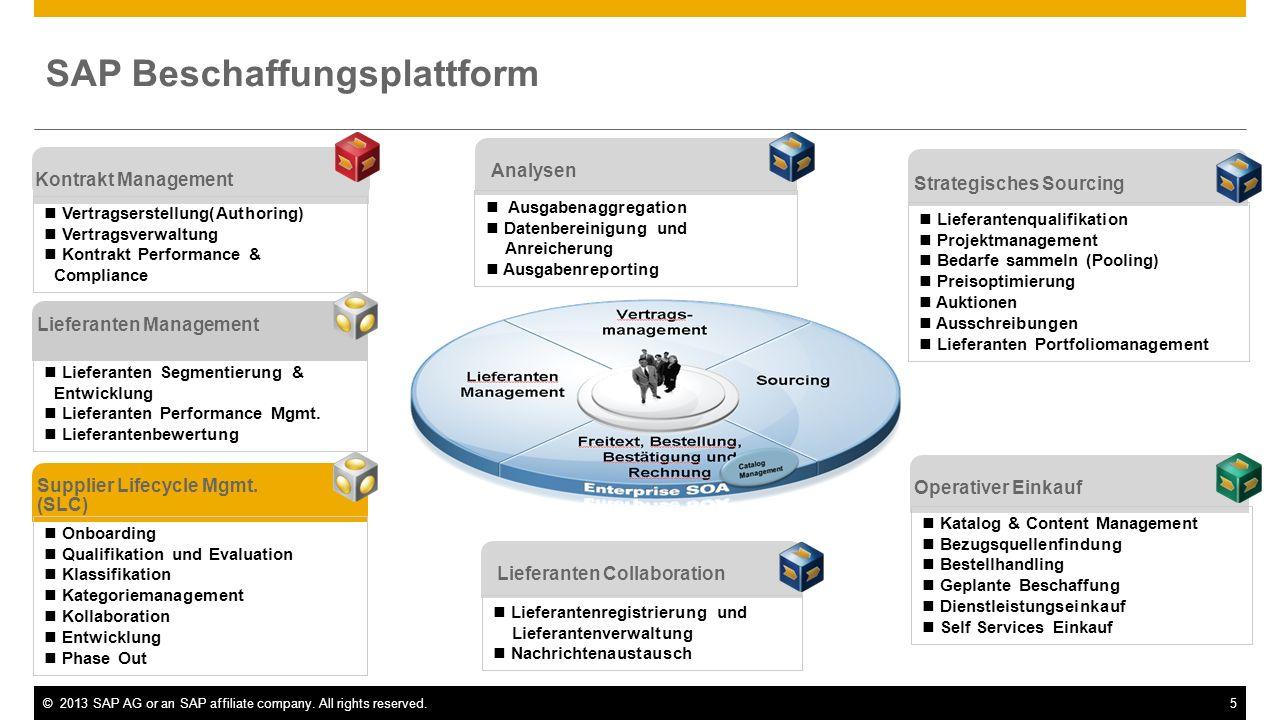 ©2013 SAP AG or an SAP affiliate company. All rights reserved.5 SAP Beschaffungsplattform Kontrakt Management Supplier Lifecycle Mgmt. (SLC) Strategis