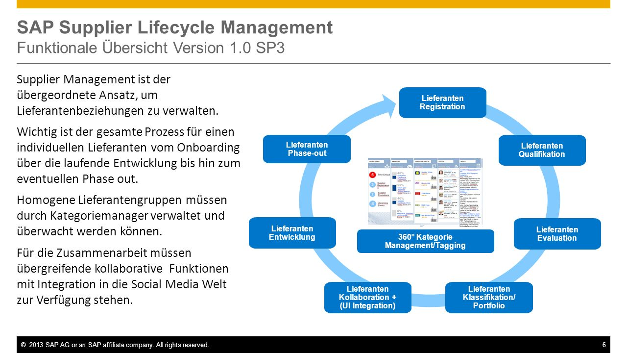 ©2013 SAP AG or an SAP affiliate company. All rights reserved.6 SAP Supplier Lifecycle Management Funktionale Übersicht Version 1.0 SP3 Lieferanten Re
