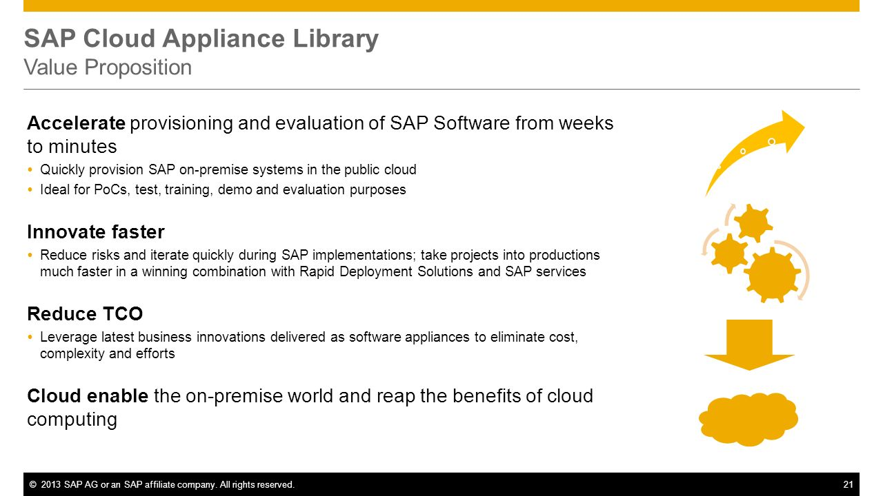 ©2013 SAP AG or an SAP affiliate company. All rights reserved.21 SAP Cloud Appliance Library Value Proposition Accelerate provisioning and evaluation
