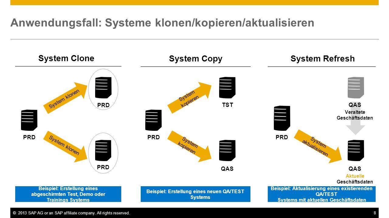 ©2013 SAP AG or an SAP affiliate company. All rights reserved.8 QAS Aktuelle Geschäftsdaten QAS Veraltete Geschäftsdaten Anwendungsfall: Systeme klone