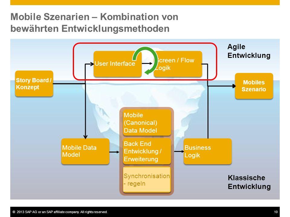 ©2013 SAP AG or an SAP affiliate company. All rights reserved.10 Mobile Szenarien – Kombination von bewährten Entwicklungsmethoden Story Board / Konze