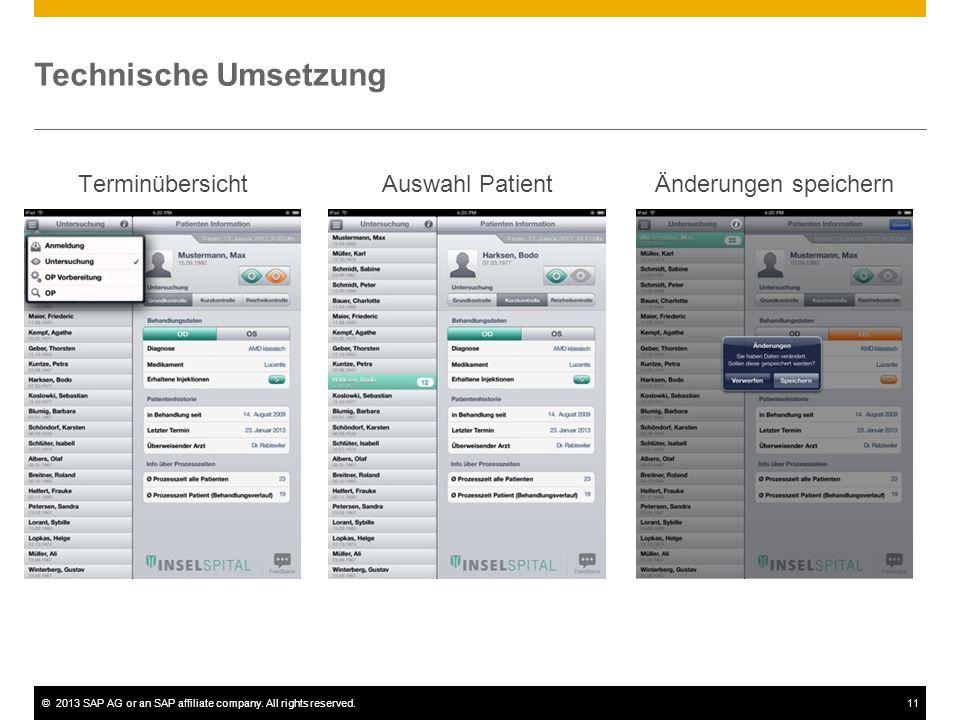 ©2013 SAP AG or an SAP affiliate company. All rights reserved.11 Technische Umsetzung TerminübersichtAuswahl PatientÄnderungen speichern