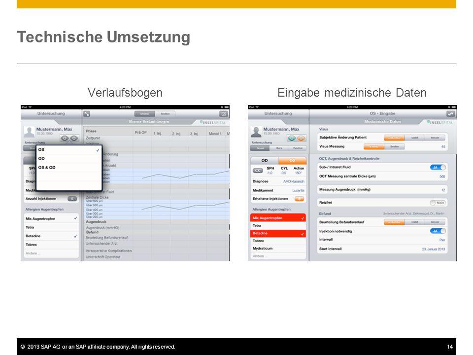 ©2013 SAP AG or an SAP affiliate company. All rights reserved.14 Technische Umsetzung VerlaufsbogenEingabe medizinische Daten