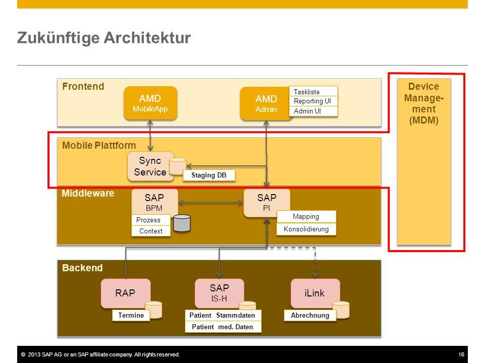 ©2013 SAP AG or an SAP affiliate company. All rights reserved.16 Mobile Plattform Zukünftige Architektur Backend Middleware Frontend AMD MobileApp AMD