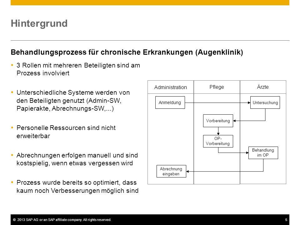 ©2013 SAP AG or an SAP affiliate company. All rights reserved.5 Hintergrund 3 Rollen mit mehreren Beteiligten sind am Prozess involviert Unterschiedli