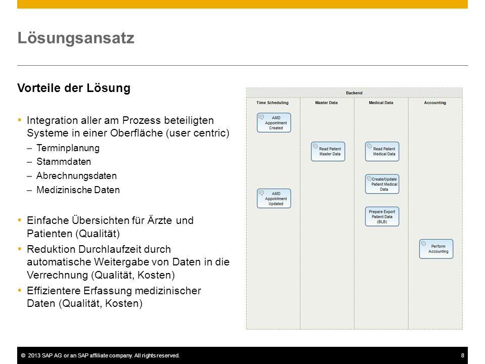 ©2013 SAP AG or an SAP affiliate company. All rights reserved.8 Lösungsansatz Vorteile der Lösung Integration aller am Prozess beteiligten Systeme in