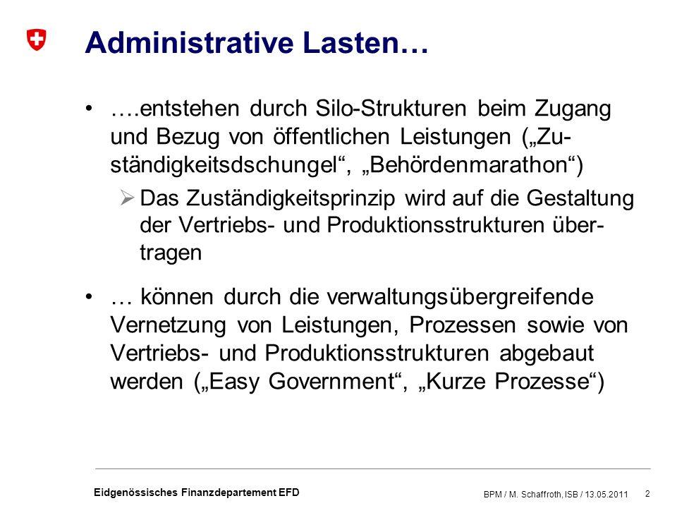 2 Eidgenössisches Finanzdepartement EFD Administrative Lasten… BPM / M.