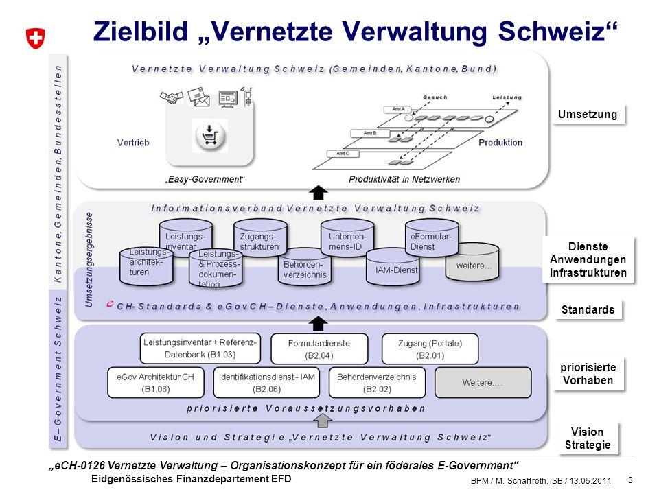 8 Eidgenössisches Finanzdepartement EFD Zielbild Vernetzte Verwaltung Schweiz Vision Strategie Vision Strategie priorisierte Vorhaben priorisierte Vorhaben Dienste Anwendungen Infrastrukturen Dienste Anwendungen Infrastrukturen Standards Umsetzung BPM / M.
