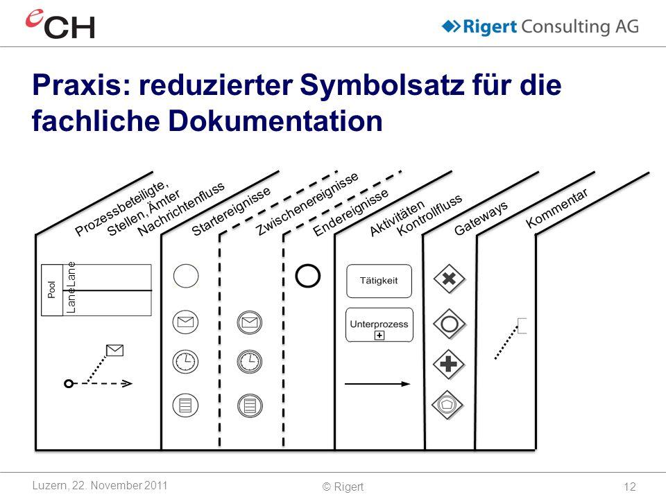 © Rigert12 Praxis: reduzierter Symbolsatz für die fachliche Dokumentation Luzern, 22.