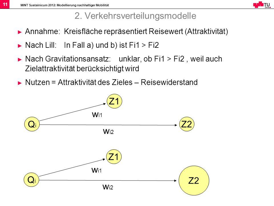 MINT Sustainicum 2012: Modellierung nachhaltiger Mobilität 11 2. Verkehrsverteilungsmodelle Annahme: Kreisfläche repräsentiert Reisewert (Attraktivitä