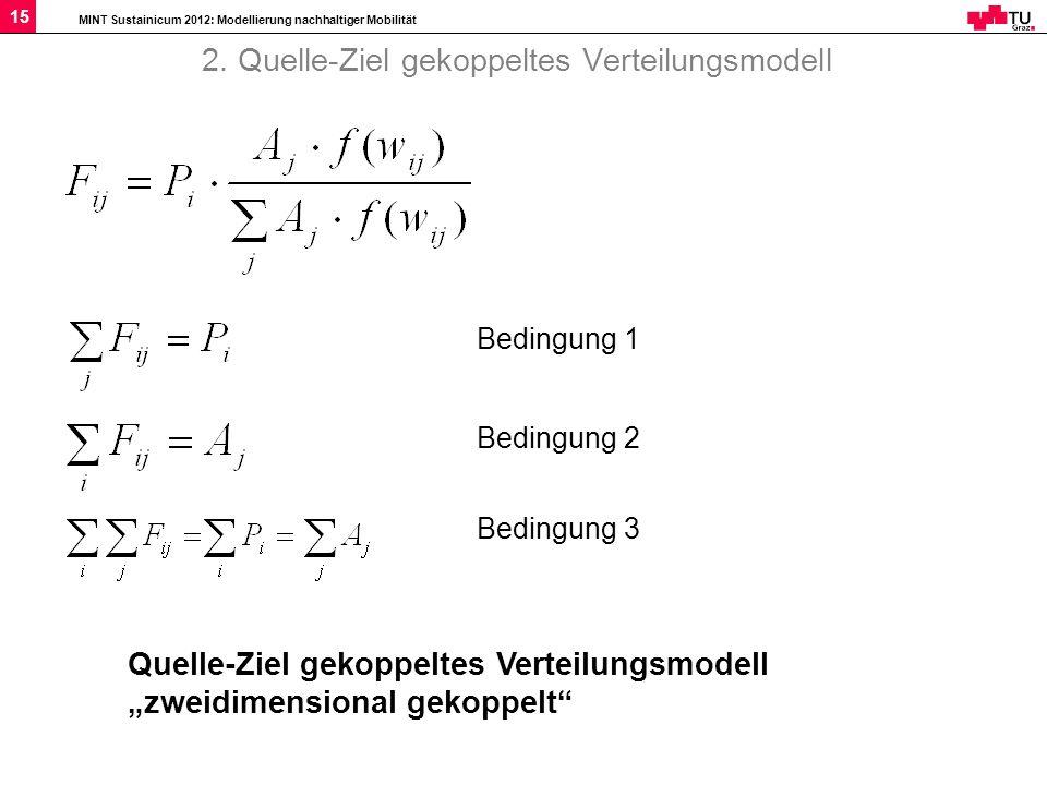 MINT Sustainicum 2012: Modellierung nachhaltiger Mobilität 15 2. Quelle-Ziel gekoppeltes Verteilungsmodell Quelle-Ziel gekoppeltes Verteilungsmodell z
