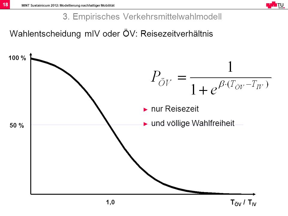 MINT Sustainicum 2012: Modellierung nachhaltiger Mobilität 18 3. Empirisches Verkehrsmittelwahlmodell Wahlentscheidung mIV oder ÖV: Reisezeitverhältni