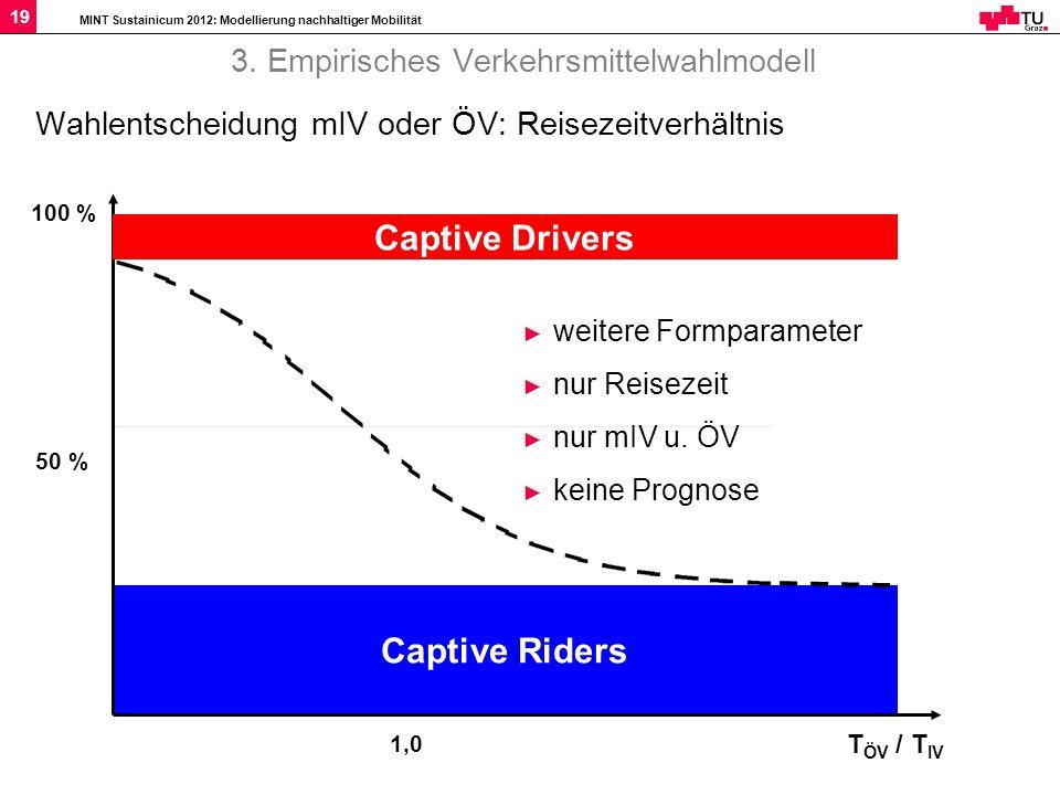MINT Sustainicum 2012: Modellierung nachhaltiger Mobilität 19 3. Empirisches Verkehrsmittelwahlmodell Wahlentscheidung mIV oder ÖV: Reisezeitverhältni
