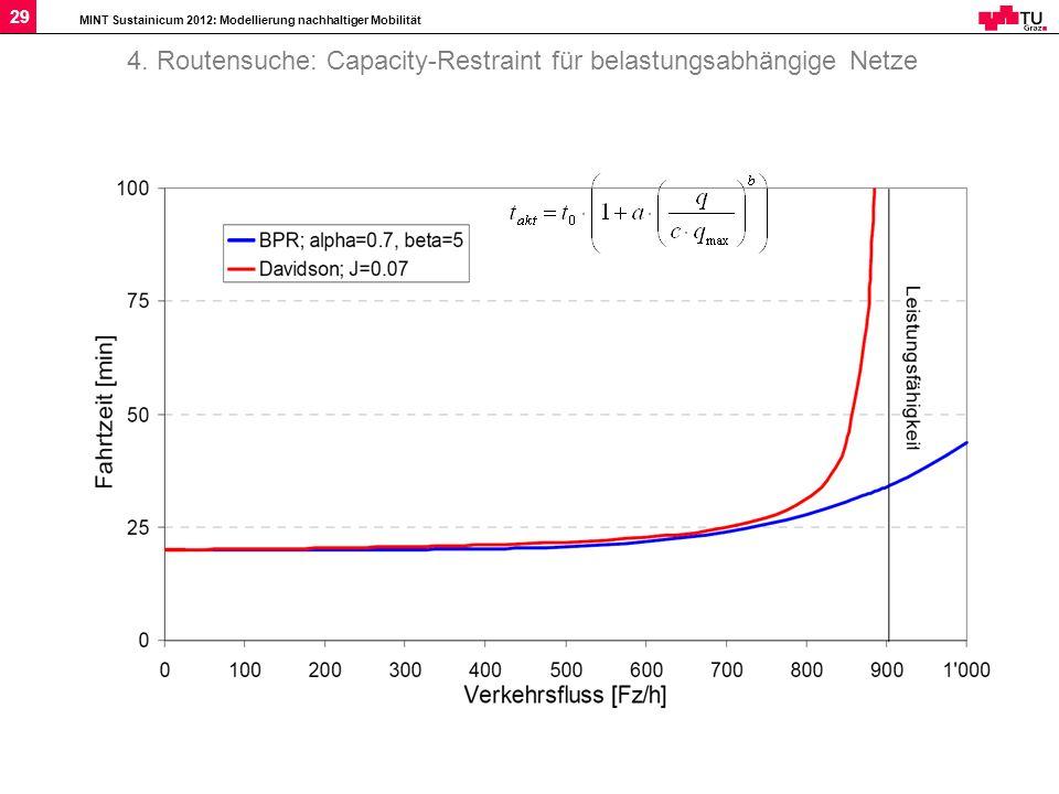 MINT Sustainicum 2012: Modellierung nachhaltiger Mobilität 29 4. Routensuche: Capacity-Restraint für belastungsabhängige Netze