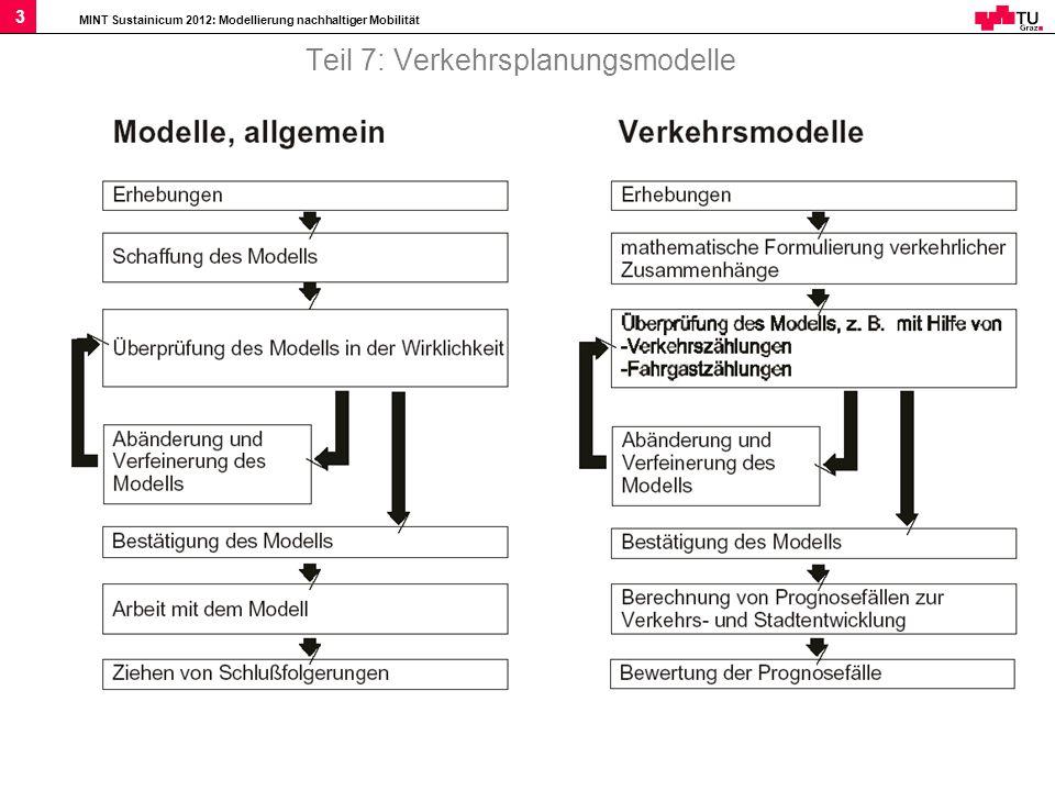 MINT Sustainicum 2012: Modellierung nachhaltiger Mobilität 3 Teil 7: Verkehrsplanungsmodelle