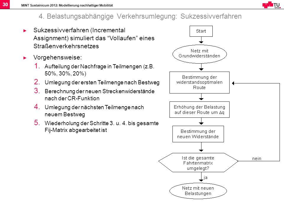 MINT Sustainicum 2012: Modellierung nachhaltiger Mobilität 30 4. Belastungsabhängige Verkehrsumlegung: Sukzessivverfahren Sukzessivverfahren (Incremen