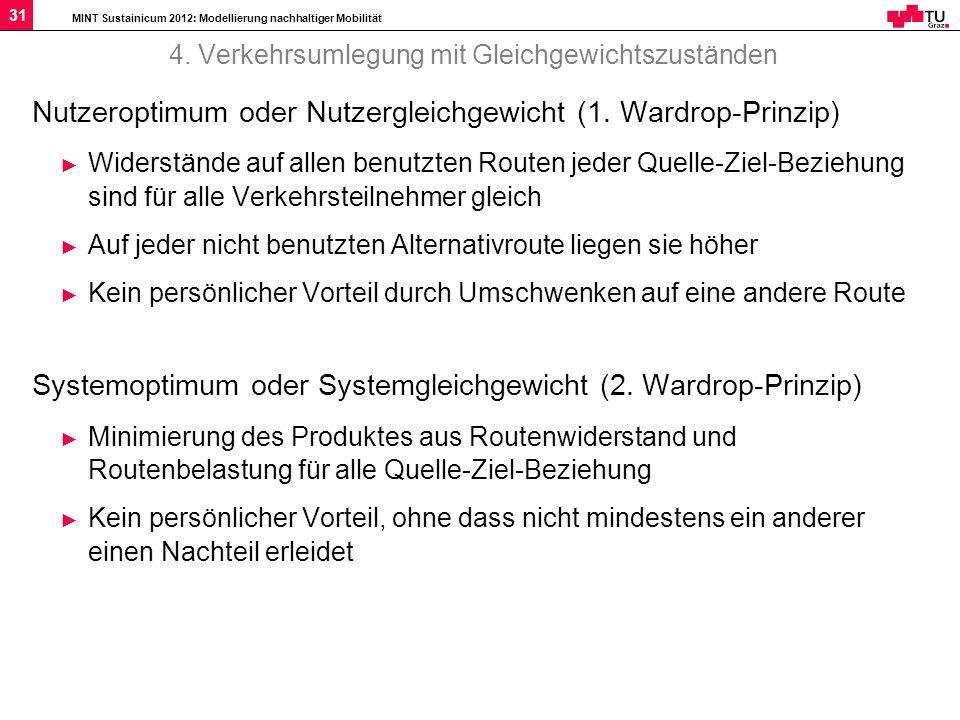 MINT Sustainicum 2012: Modellierung nachhaltiger Mobilität 31 4. Verkehrsumlegung mit Gleichgewichtszuständen Nutzeroptimum oder Nutzergleichgewicht (