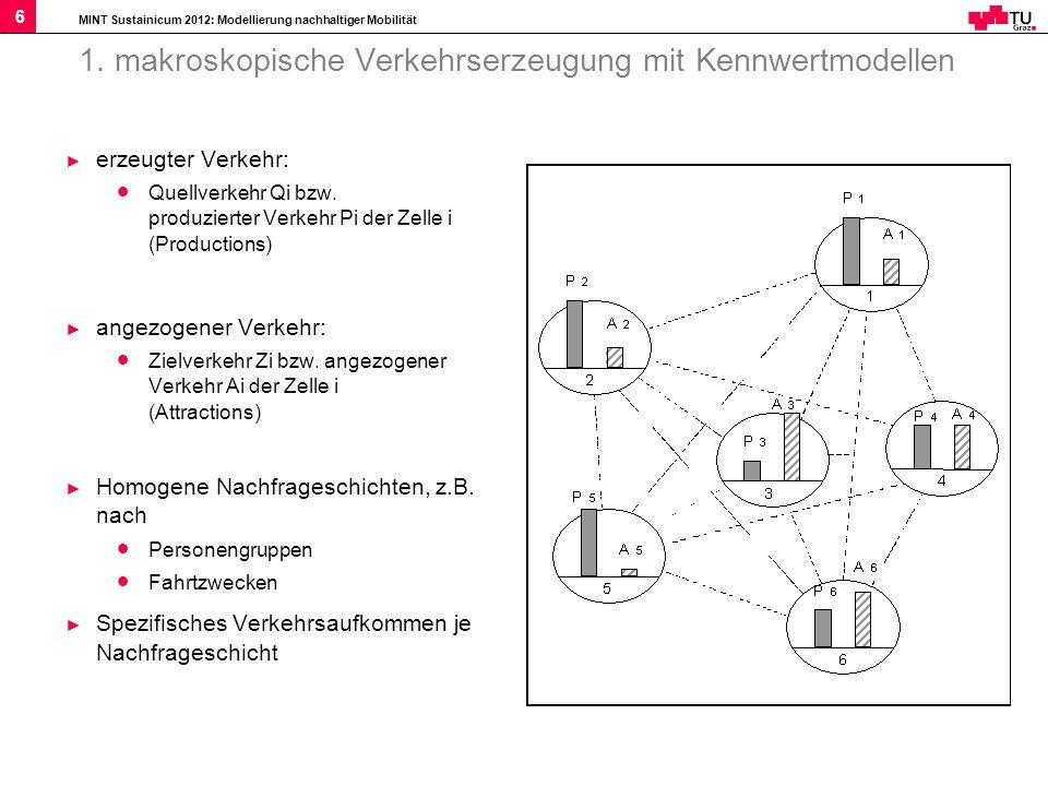 MINT Sustainicum 2012: Modellierung nachhaltiger Mobilität 6 1. makroskopische Verkehrserzeugung mit Kennwertmodellen erzeugter Verkehr: Quellverkehr