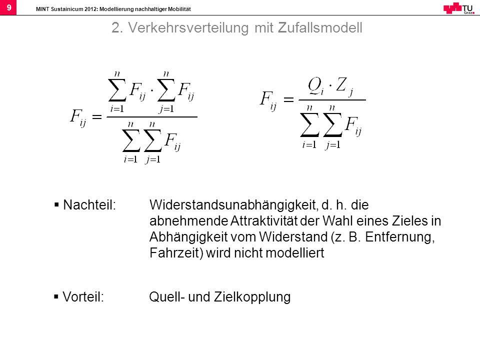 MINT Sustainicum 2012: Modellierung nachhaltiger Mobilität 9 Nachteil: Widerstandsunabhängigkeit, d. h. die abnehmende Attraktivität der Wahl eines Zi