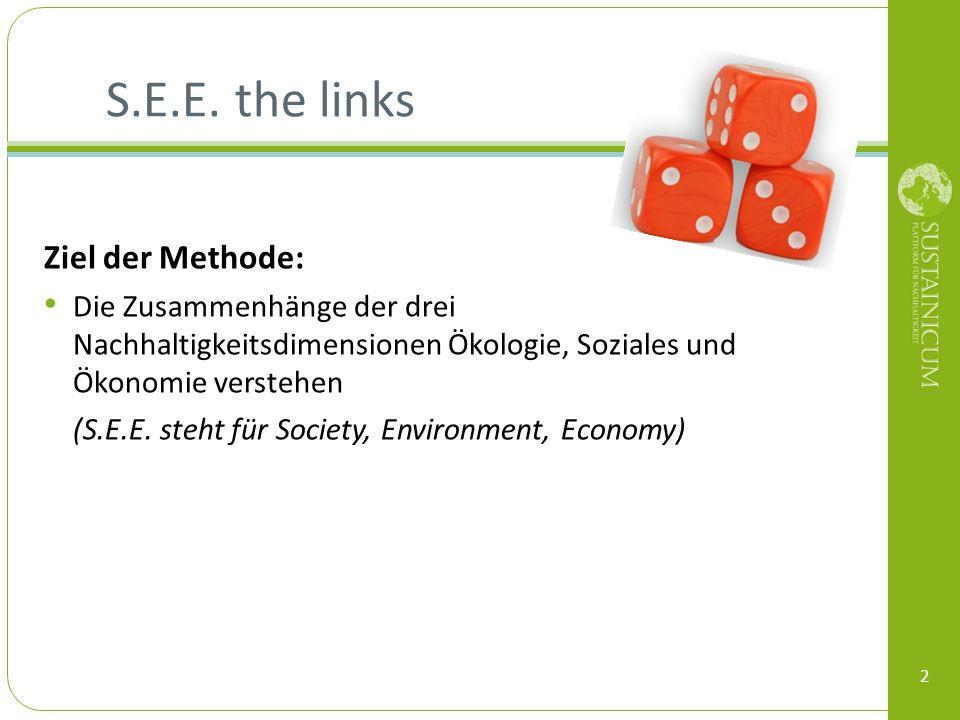 S.E.E. the links 2 Ziel der Methode: Die Zusammenhänge der drei Nachhaltigkeitsdimensionen Ökologie, Soziales und Ökonomie verstehen (S.E.E. steht für