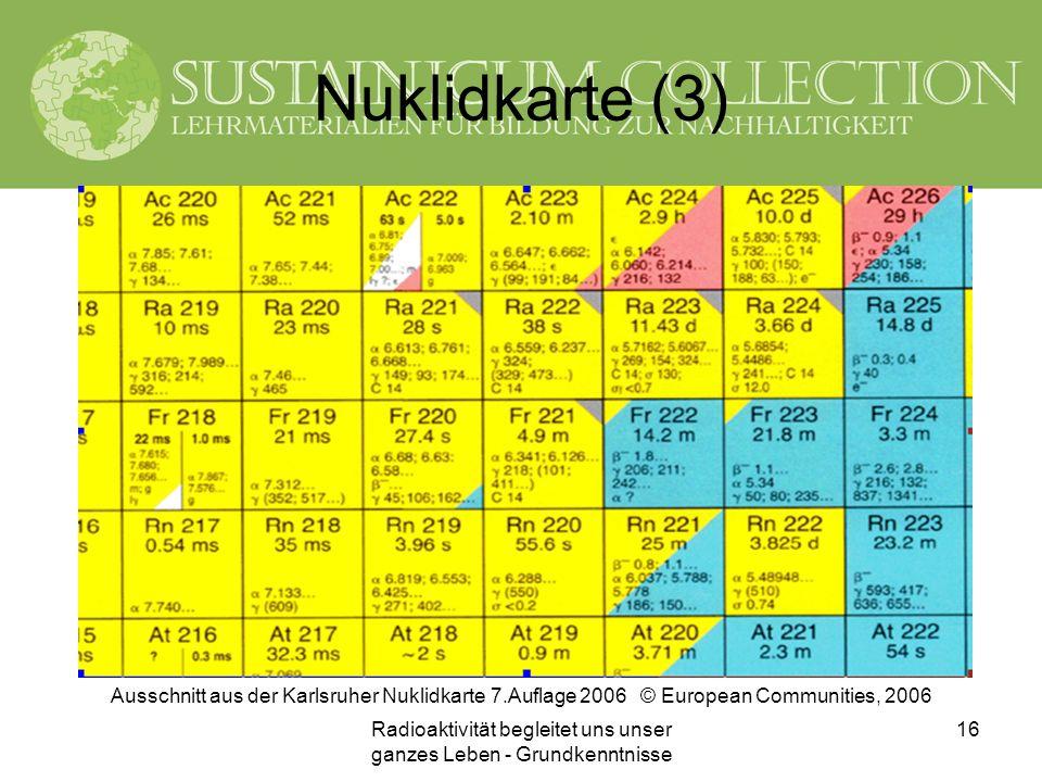 Radioaktivität begleitet uns unser ganzes Leben - Grundkenntnisse 16 Nuklidkarte (3) Ausschnitt aus der Karlsruher Nuklidkarte 7.Auflage 2006 © Europe