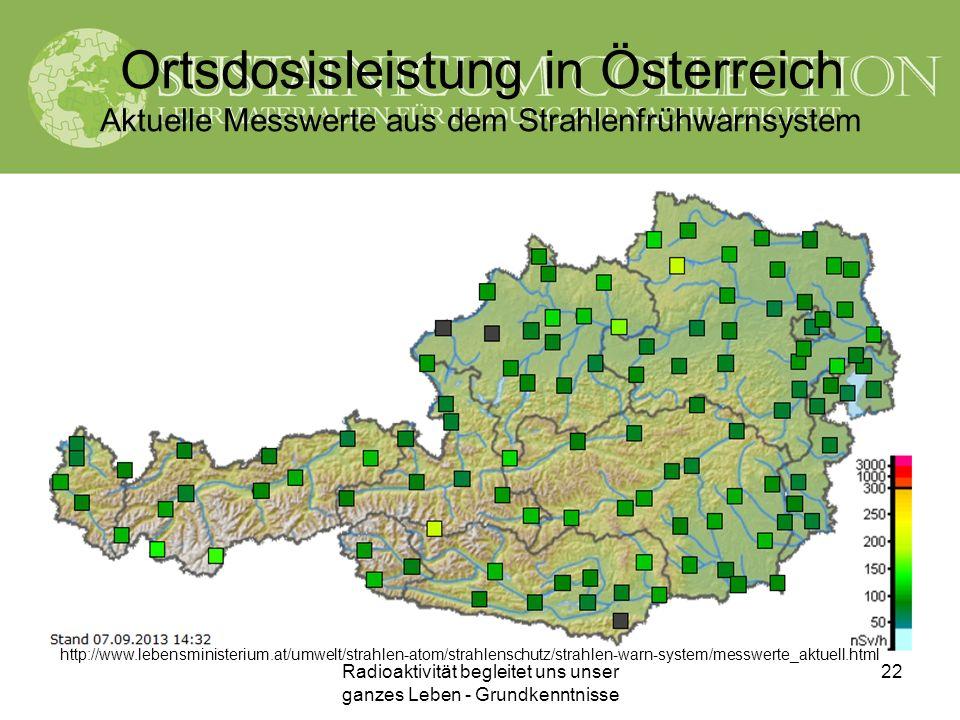 Radioaktivität begleitet uns unser ganzes Leben - Grundkenntnisse 22 Ortsdosisleistung in Österreich Aktuelle Messwerte aus dem Strahlenfrühwarnsystem