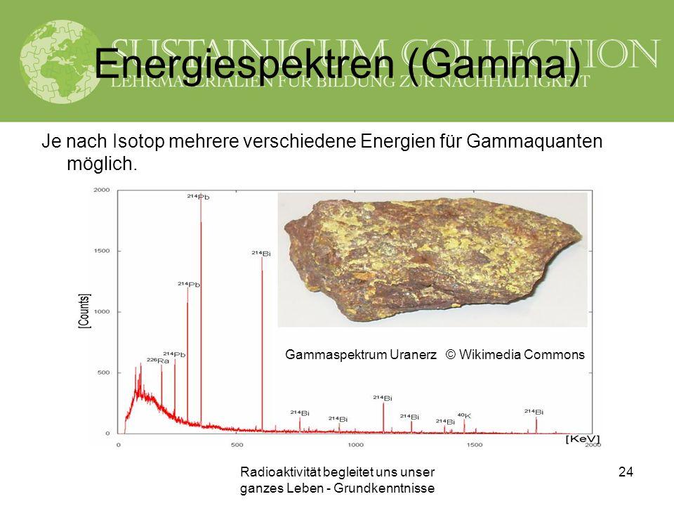 Radioaktivität begleitet uns unser ganzes Leben - Grundkenntnisse 24 Energiespektren (Gamma) Je nach Isotop mehrere verschiedene Energien für Gammaqua