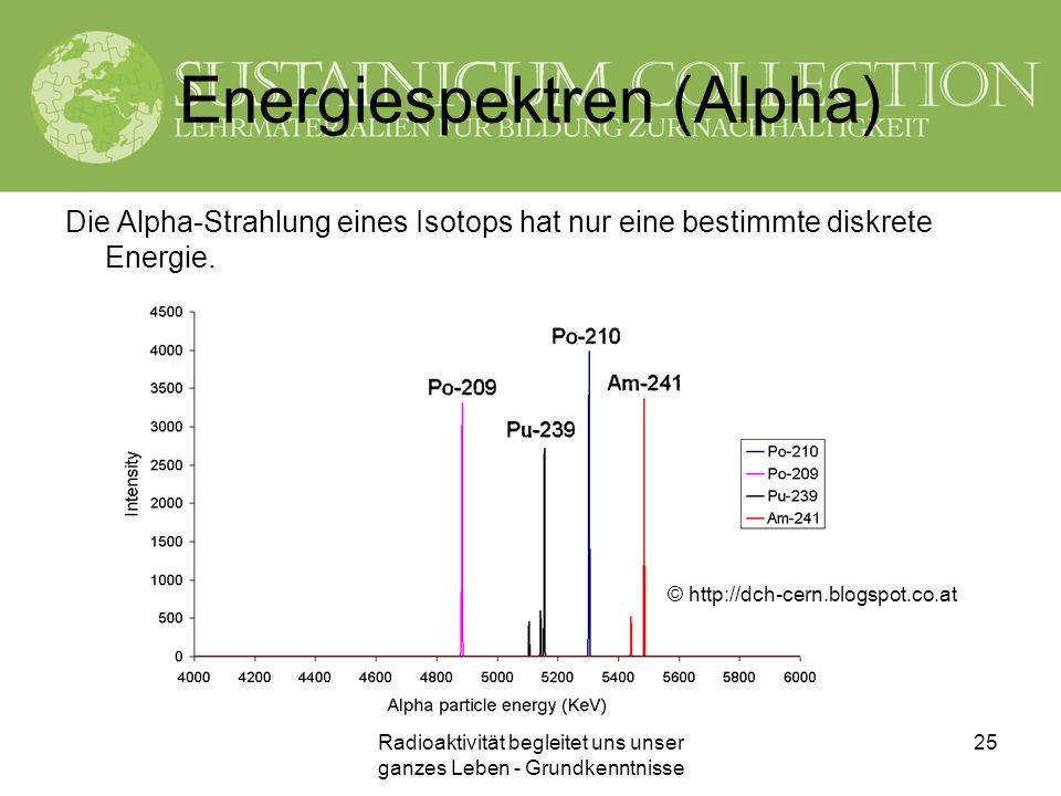 Radioaktivität begleitet uns unser ganzes Leben - Grundkenntnisse 25 Energiespektren (Alpha) Die Alpha-Strahlung eines Isotops hat nur eine bestimmte