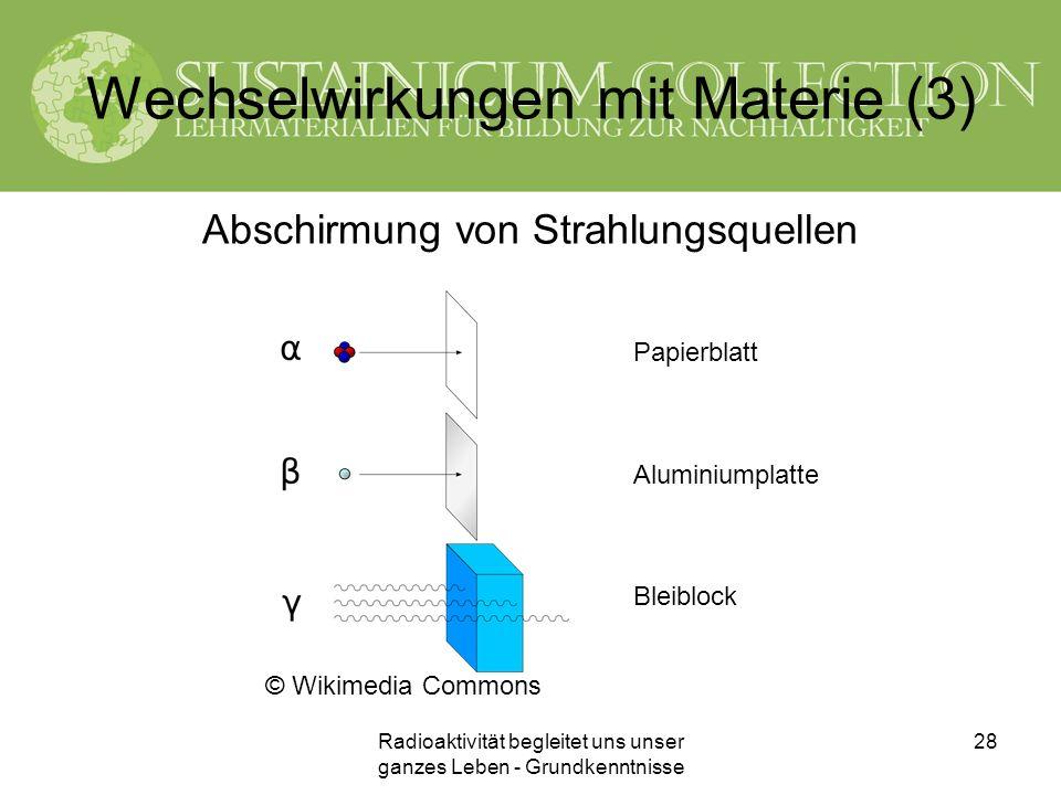 Radioaktivität begleitet uns unser ganzes Leben - Grundkenntnisse 28 Wechselwirkungen mit Materie (3) Abschirmung von Strahlungsquellen © Wikimedia Co