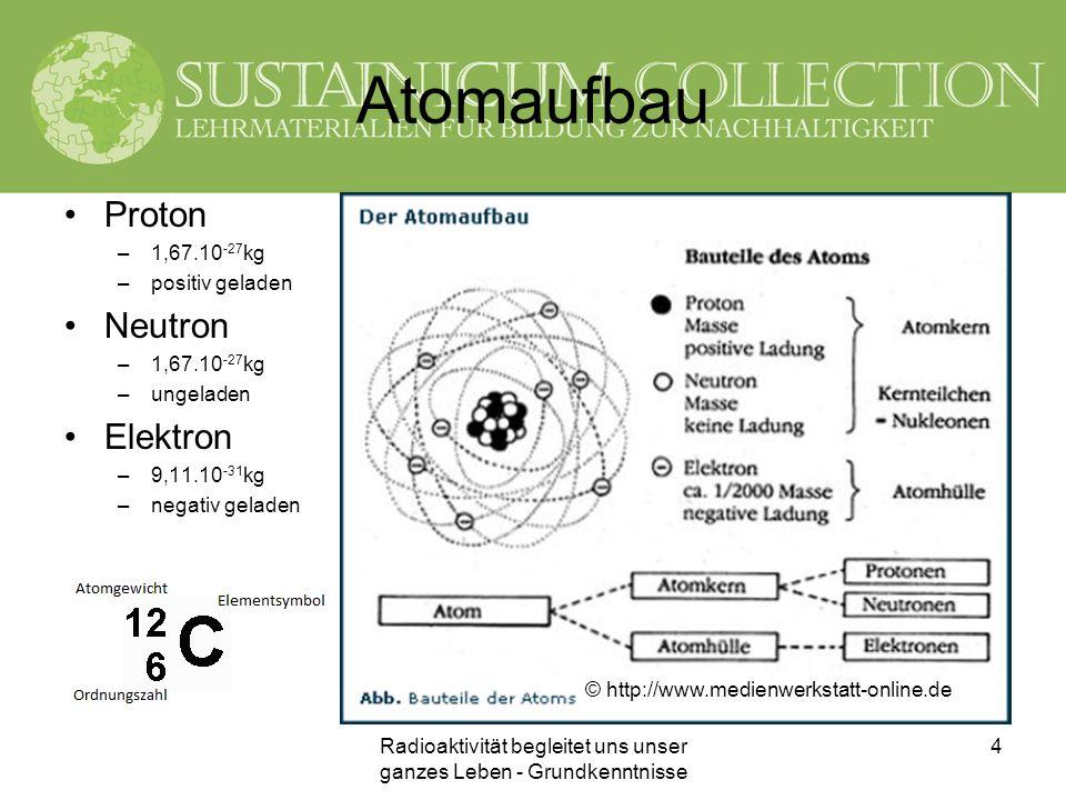 Radioaktivität begleitet uns unser ganzes Leben - Grundkenntnisse 4 Atomaufbau Proton –1,67.10 -27 kg –positiv geladen Neutron –1,67.10 -27 kg –ungela
