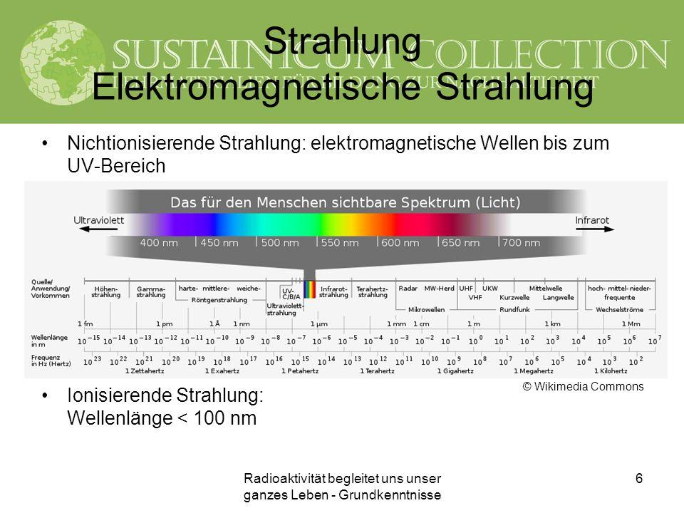 Radioaktivität begleitet uns unser ganzes Leben - Grundkenntnisse 6 Strahlung Elektromagnetische Strahlung Nichtionisierende Strahlung: elektromagneti