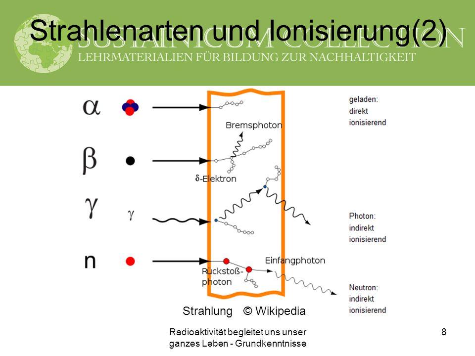 Radioaktivität begleitet uns unser ganzes Leben - Grundkenntnisse 9 Strahlenarten und Ionisierung(3) Elektromagnetische Strahlung –Gammastrahlung Gamma-Photon – indirekt ionisierend Gammazerfall © Wikimedia Commons