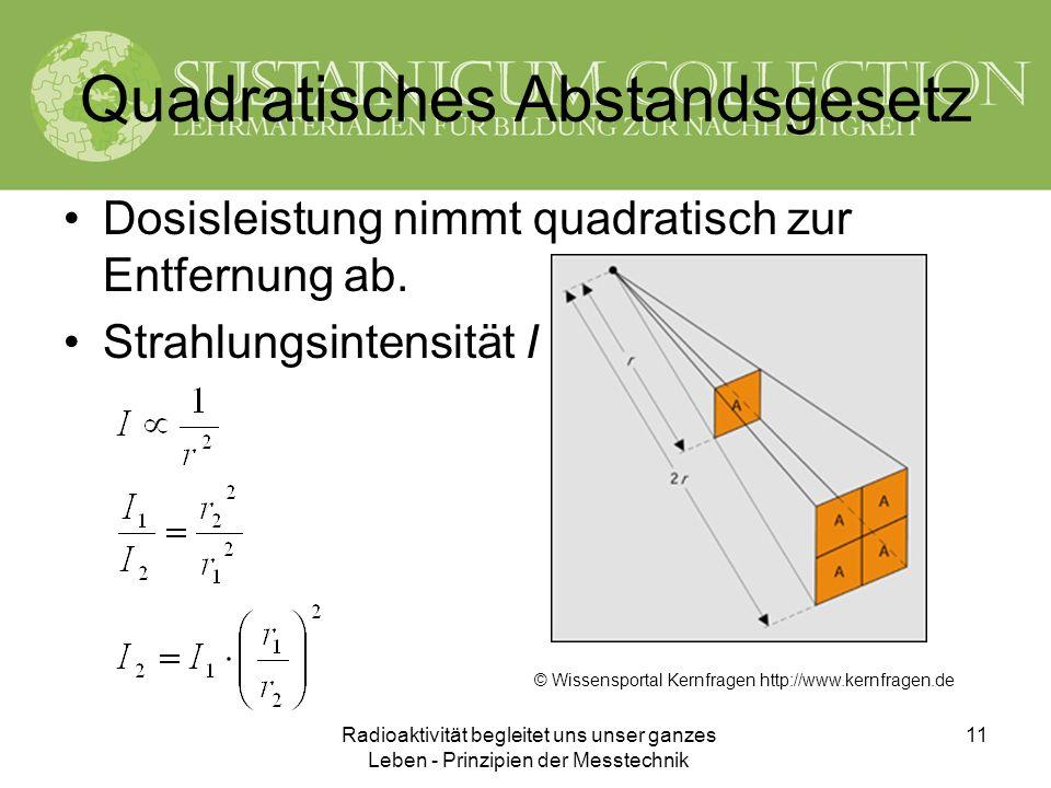 Radioaktivität begleitet uns unser ganzes Leben - Prinzipien der Messtechnik 11 Quadratisches Abstandsgesetz Dosisleistung nimmt quadratisch zur Entfe