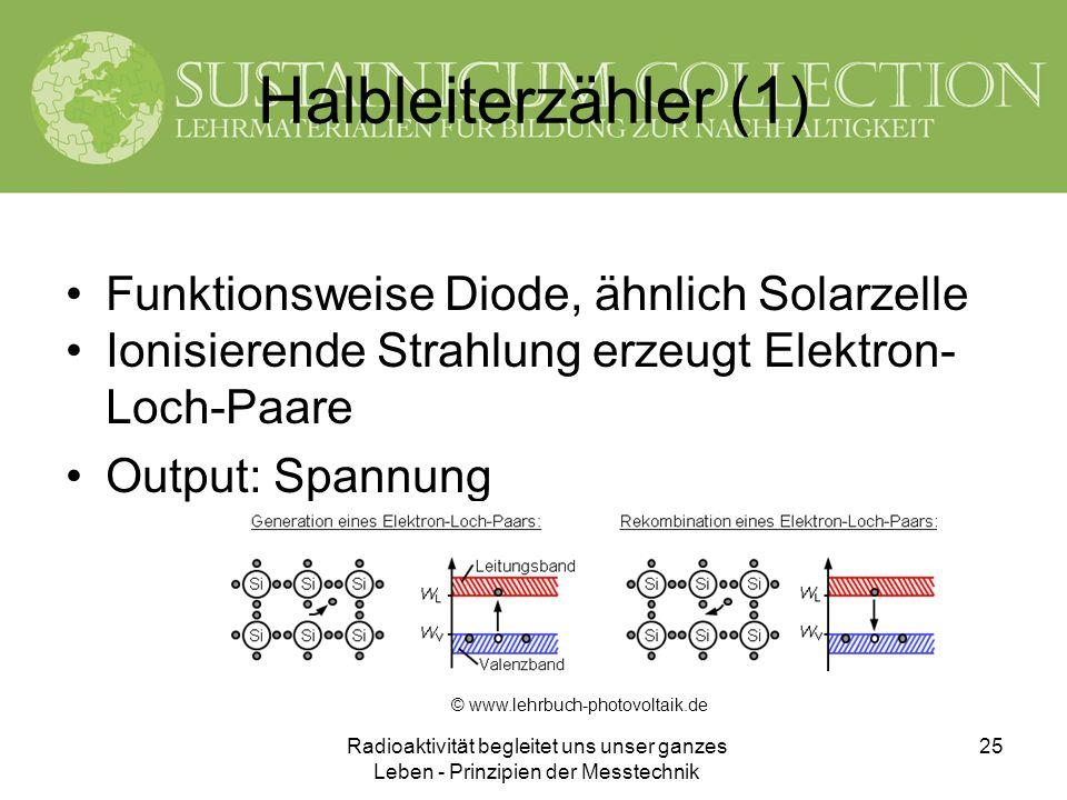 Radioaktivität begleitet uns unser ganzes Leben - Prinzipien der Messtechnik 25 Halbleiterzähler (1) Funktionsweise Diode, ähnlich Solarzelle Ionisier