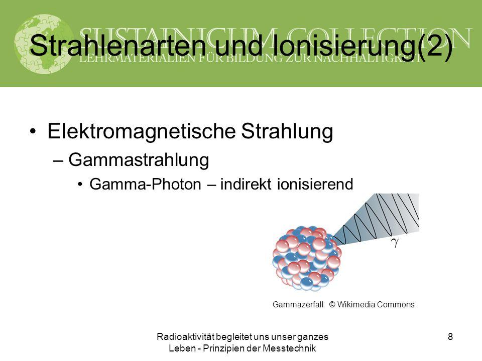 Radioaktivität begleitet uns unser ganzes Leben - Prinzipien der Messtechnik 8 Strahlenarten und Ionisierung(2) Elektromagnetische Strahlung –Gammastr