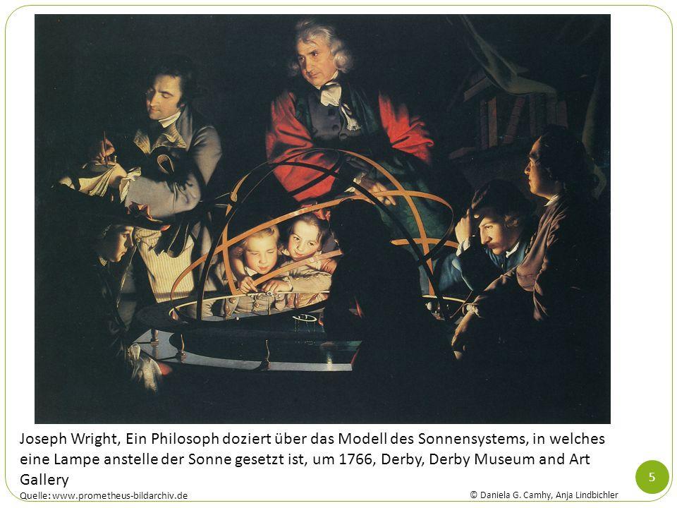 5 Joseph Wright, Ein Philosoph doziert über das Modell des Sonnensystems, in welches eine Lampe anstelle der Sonne gesetzt ist, um 1766, Derby, Derby