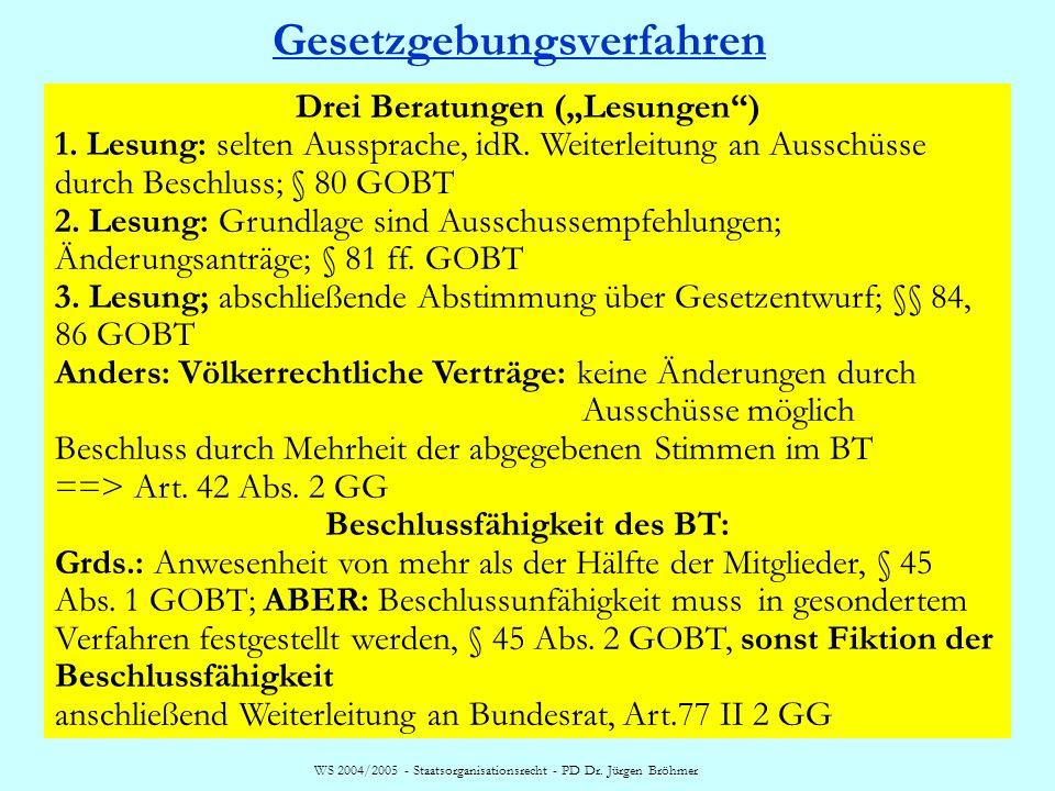 WS 2004/2005 - Staatsorganisationsrecht - PD Dr. Jürgen Bröhmer Gesetzgebungsverfahren Initiativrecht Bundesregierung (praktisch am häufigsten) Aus de