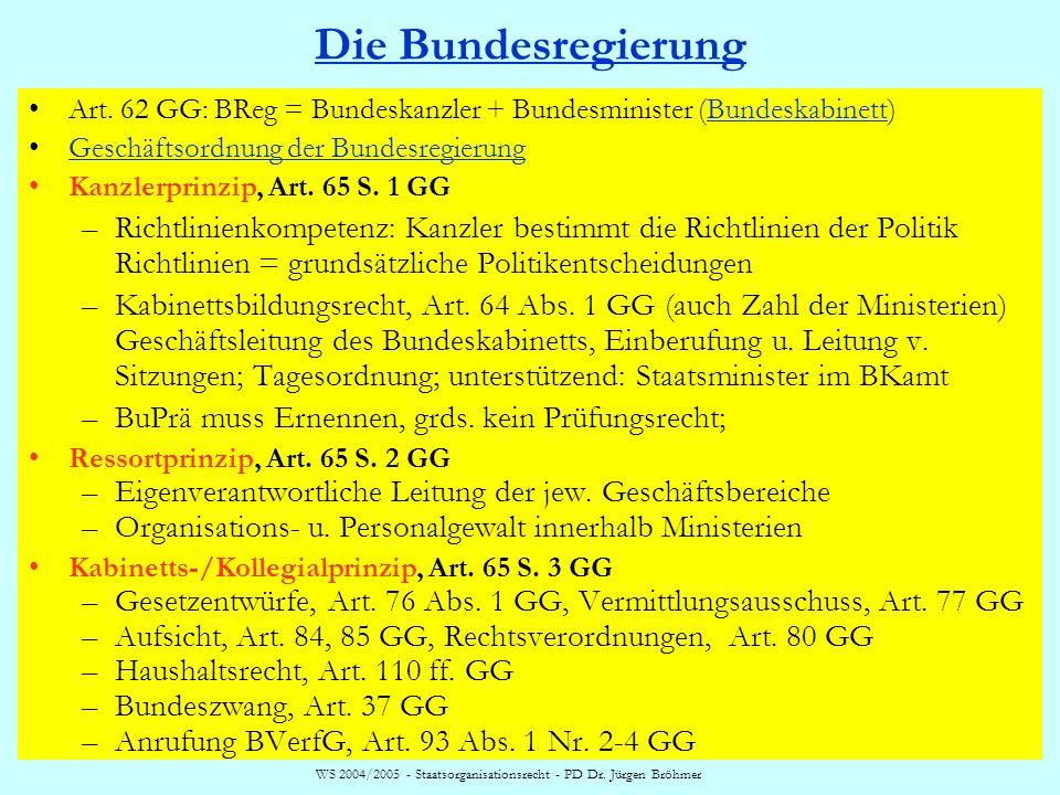 WS 2004/2005 - Staatsorganisationsrecht - PD Dr. Jürgen Bröhmer BundesregierungBundestagBundesrat Stellungnahme Bundestag 1., 2., 3. Lesung Bundesregi