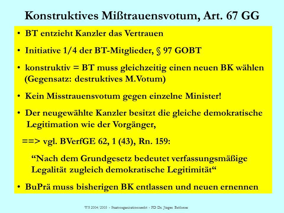 WS 2004/2005 - Staatsorganisationsrecht - PD Dr. Jürgen Bröhmer Die Wahl des BundeskanzlersDie Wahl des Bundeskanzlers, Art. 63 GG (1) Der Bundeskanzl