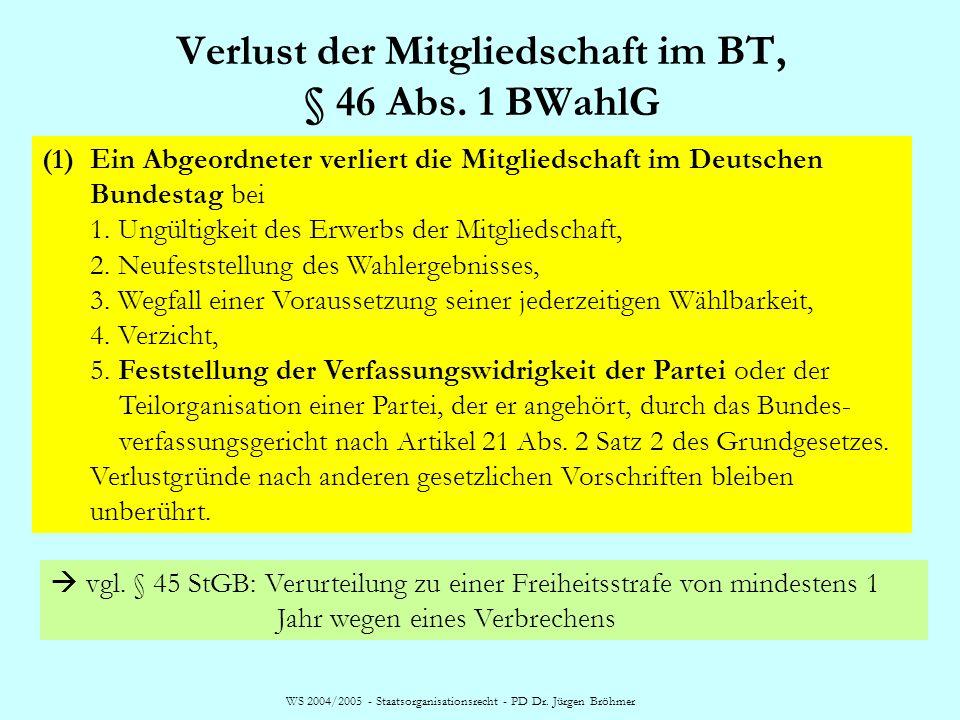 WS 2004/2005 - Staatsorganisationsrecht - PD Dr. Jürgen Bröhmer BVerfG, 2 BvH 3/91 vom 21.7.2000 1. Der Landtag handelt innerhalb seines ihm verfassun