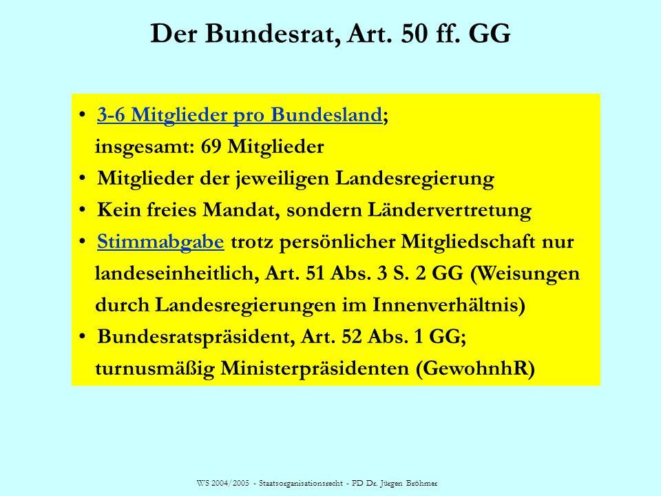 WS 2004/2005 - Staatsorganisationsrecht - PD Dr. Jürgen Bröhmer Verhaltensregeln für Abgeordnete vgl. Anlage 1 zur GOBT:Anlage 1 zur GOBT Beruf, Neben