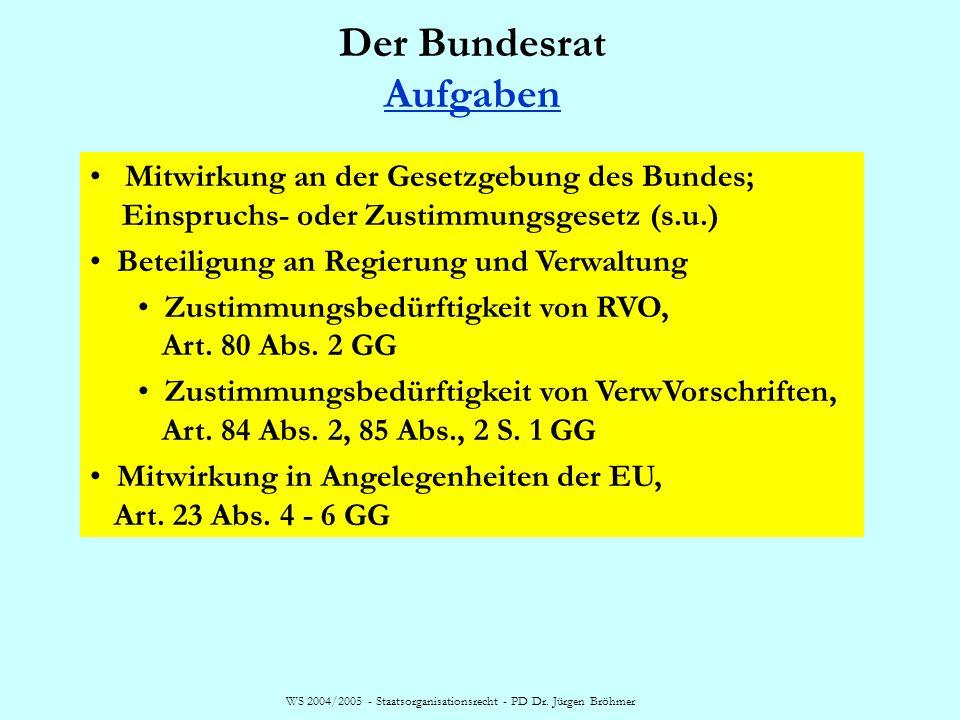 WS 2004/2005 - Staatsorganisationsrecht - PD Dr. Jürgen Bröhmer Der Bundesrat, Art. 50 ff. GG 3-6 Mitglieder pro Bundesland; insgesamt: 69 Mitglieder3