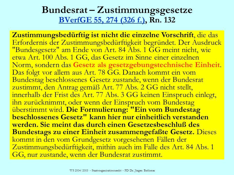 WS 2004/2005 - Staatsorganisationsrecht - PD Dr. Jürgen Bröhmer Der Bundesrat Aufgaben Aufgaben Mitwirkung an der Gesetzgebung des Bundes; Einspruchs-