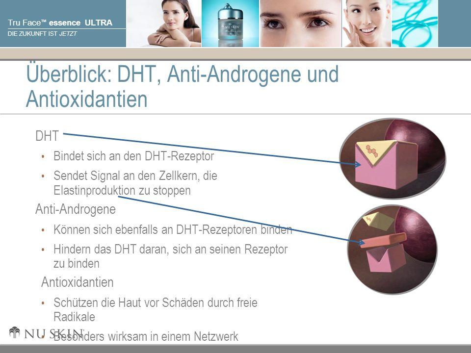 © 2001 Nu Skin International, Inc Tru Face essence ULTRA DIE ZUKUNFT IST JETZT Überblick: DHT, Anti-Androgene und Antioxidantien DHT Bindet sich an de