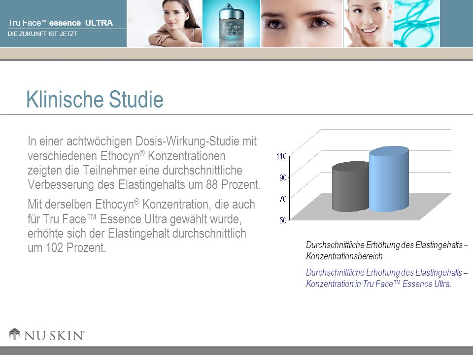 © 2001 Nu Skin International, Inc Tru Face essence ULTRA DIE ZUKUNFT IST JETZT Klinische Studie In einer achtwöchigen Dosis-Wirkung-Studie mit verschi