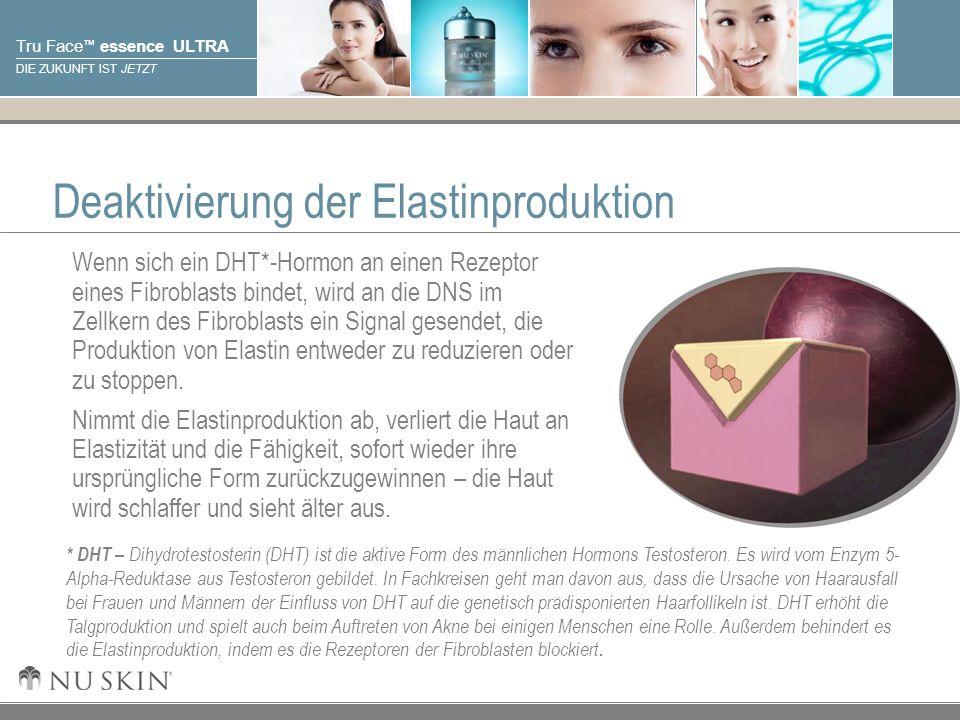 © 2001 Nu Skin International, Inc Tru Face essence ULTRA DIE ZUKUNFT IST JETZT Deaktivierung der Elastinproduktion Wenn sich ein DHT*-Hormon an einen