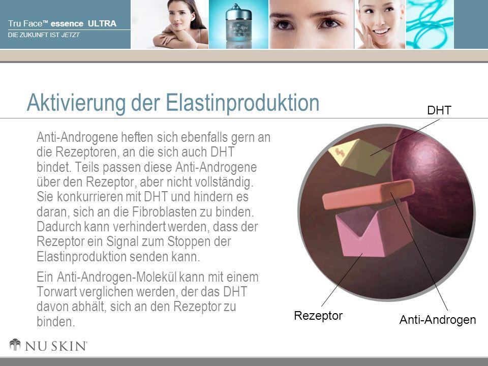 © 2001 Nu Skin International, Inc Tru Face essence ULTRA DIE ZUKUNFT IST JETZT Aktivierung der Elastinproduktion Anti-Androgene heften sich ebenfalls