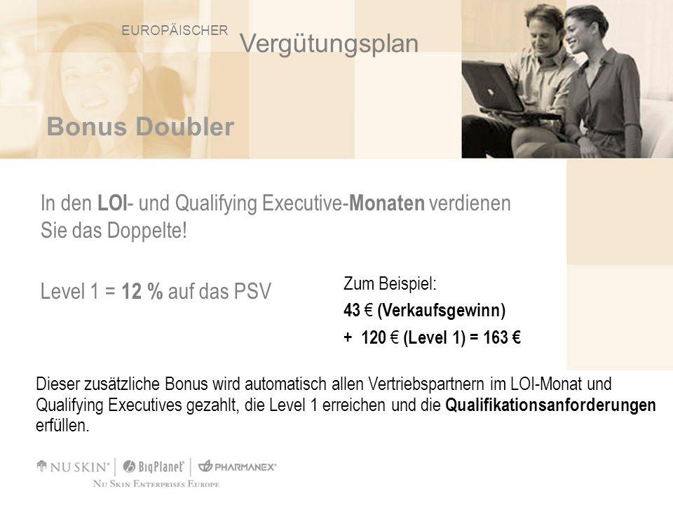 Bonus Doubler In den LOI - und Qualifying Executive- Monaten verdienen Sie das Doppelte! Level 1 = 12 % auf das PSV Zum Beispiel: 43 (Verkaufsgewinn)